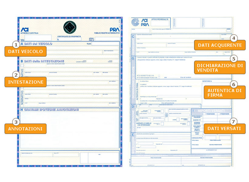 CDP Certificato di proprietà auto