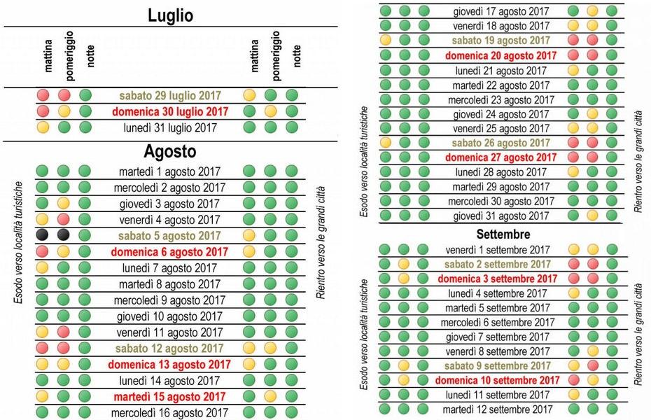 Calendario Traffico Autostrade.Date Calendario Traffico Autostrade Estate 2017 Foto