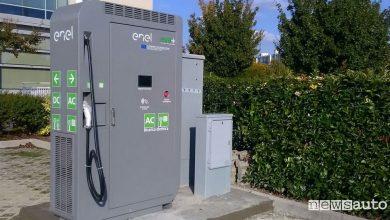 Photo of Mappa colonnine ricarica veloce per auto elettrica, EVA+ in Italia