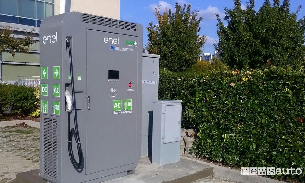 Colonnine per auto elettriche in Italia