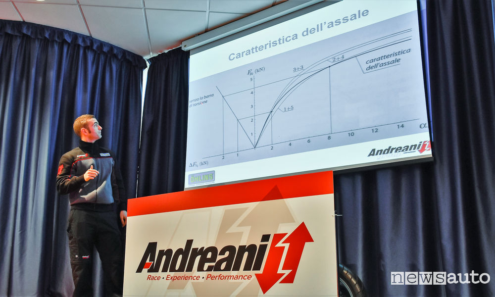 Corso Advanced Suspension Technology Andreani Group