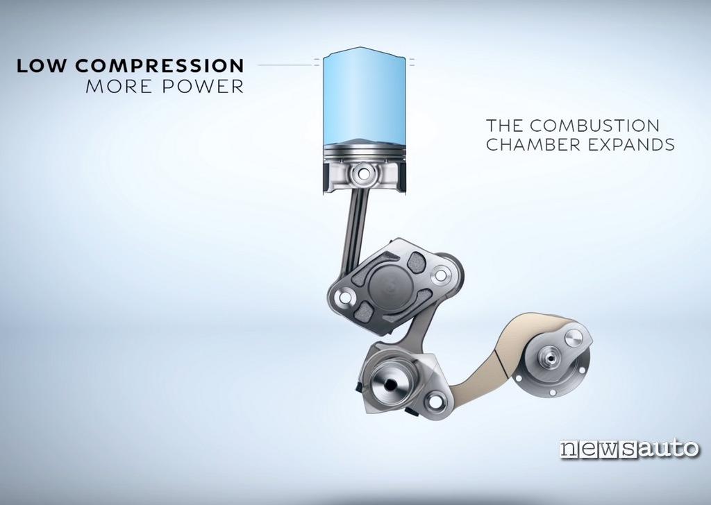 motore Infiniti vc-turbo