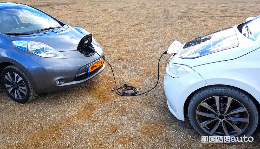 Auto solare elettrica Sion Sono Motors