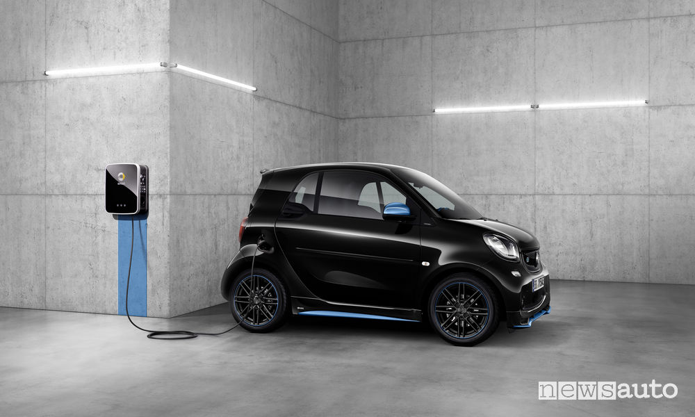 smart Ginevra 2018 EQ fortwo edition nightsky