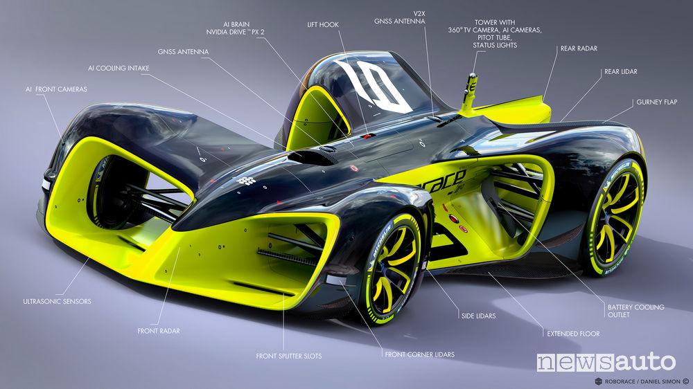 Roborace campionato autonomo auto da corsa del futuro