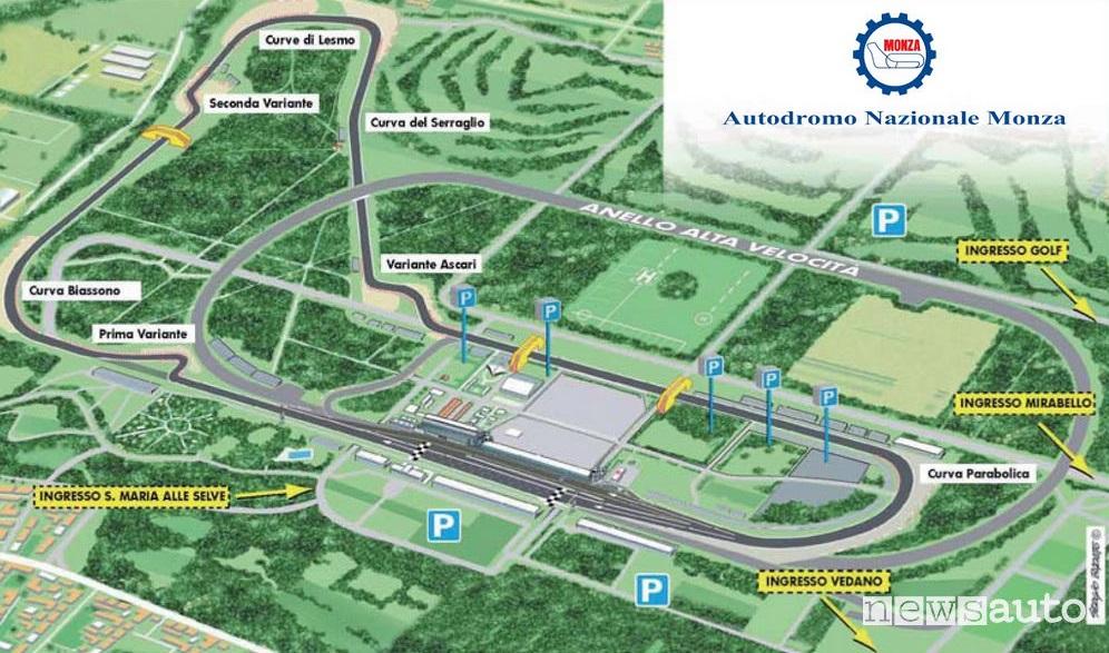 Autodromo di Monza F1