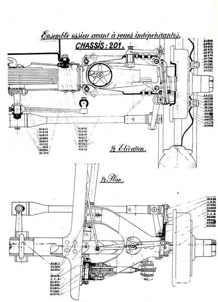 Schema sospensioni Peugeot 201
