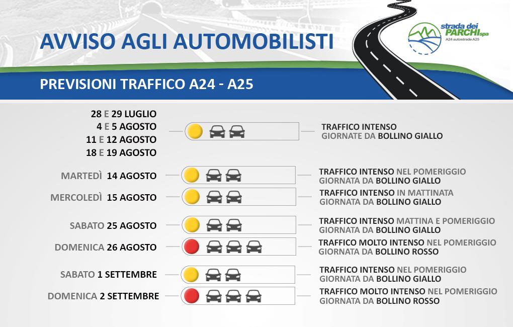 Traffico autostrada a24 a25 2018 agosto