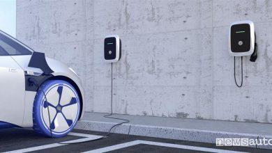 Auto elettriche Volkswagen fornitore di energia