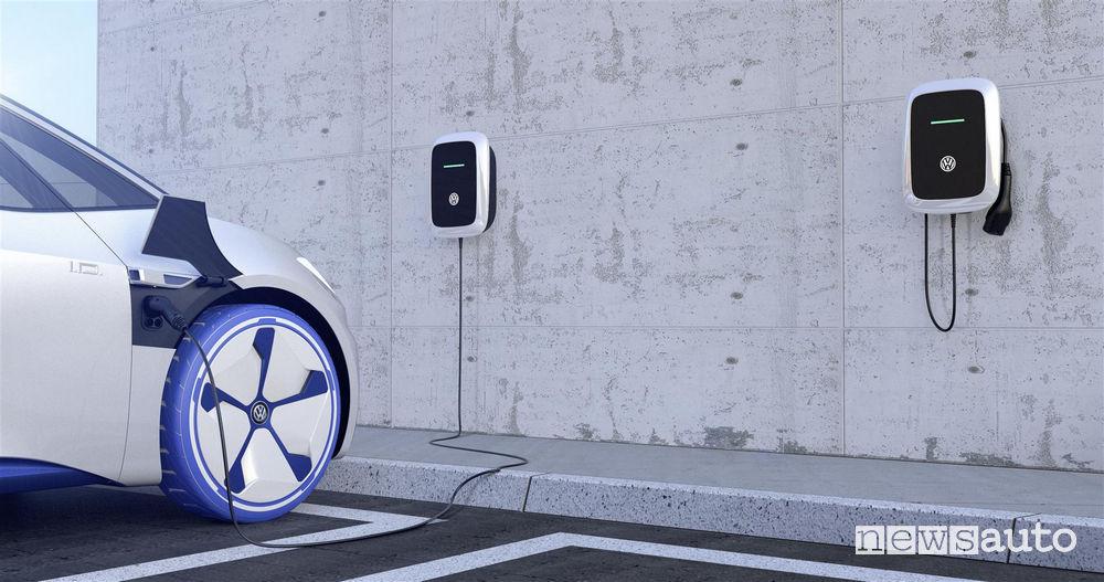 Volkswagen ricarica gamma ID