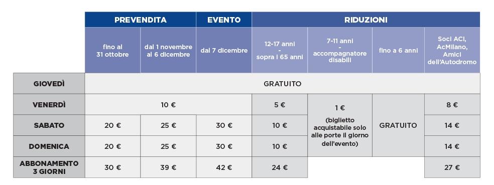 Monza Rally Show 2018 biglietti