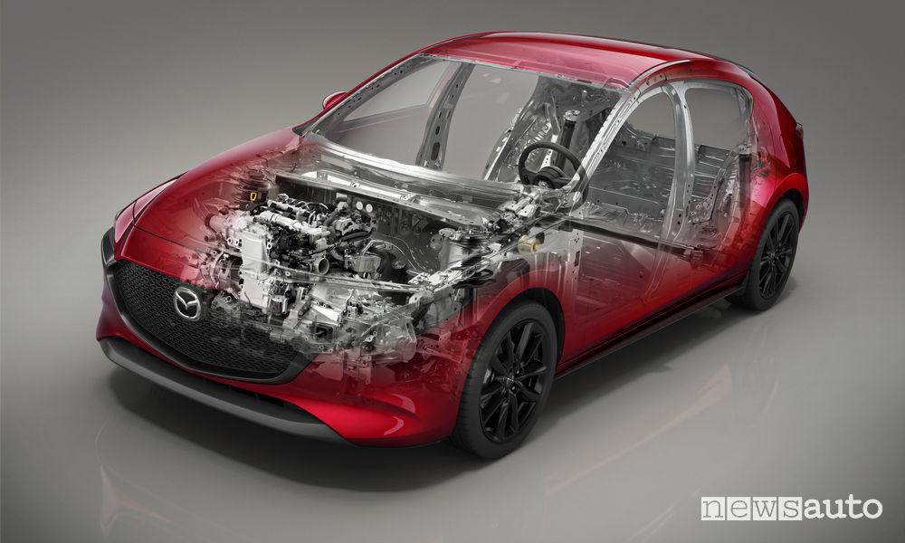 Nuova_Mazda3 hatchback, meccanica