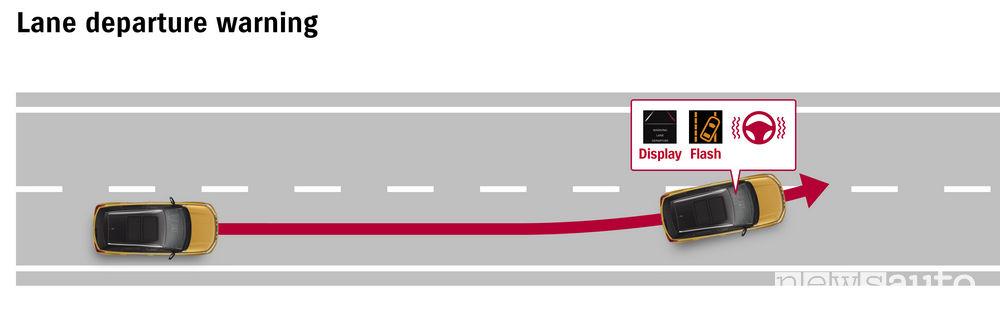 """Sistemi ADAS Suzuki """"Guidadritto"""", sistema di mantenimento corsia"""