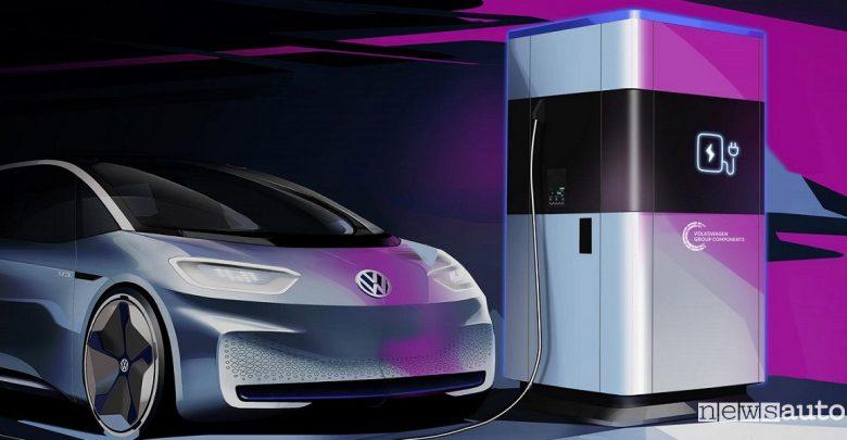 Auto elettrica ricarica veloce Volkswagen