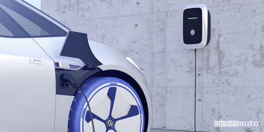 Ricarica auto elettriche da wallbox