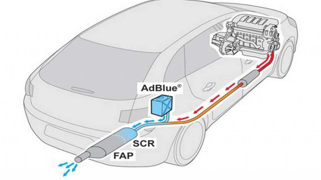 motore diesel con filtro SCR e AdBlue
