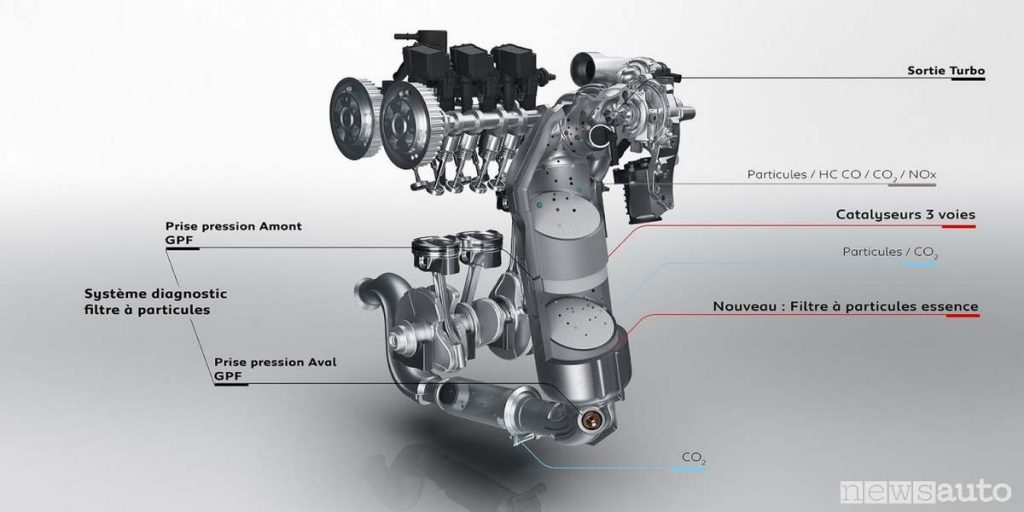 GPF Peugeot Filtro antiparticolato benzina