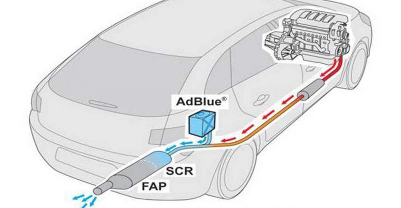 Come pulire il catalizzatore auto - Lettera43
