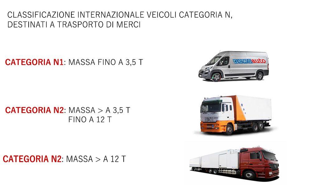 Classificazione internazionale dei veicoli categoria veicoli N