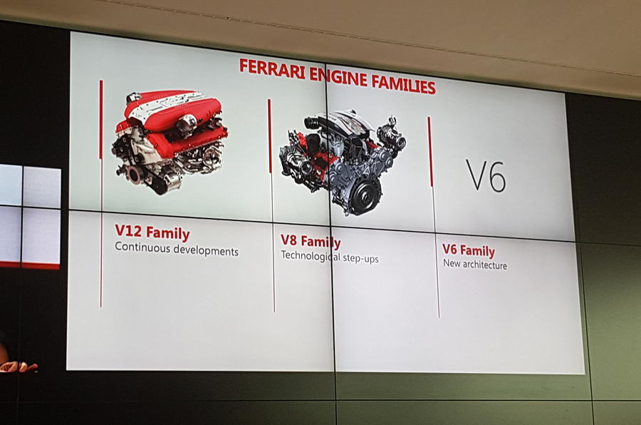 ferrari-engine-family