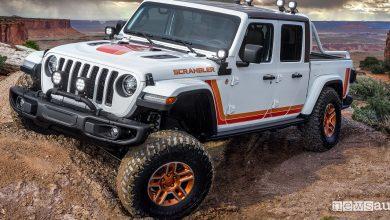 Easter Jeep Safari 2019 concept