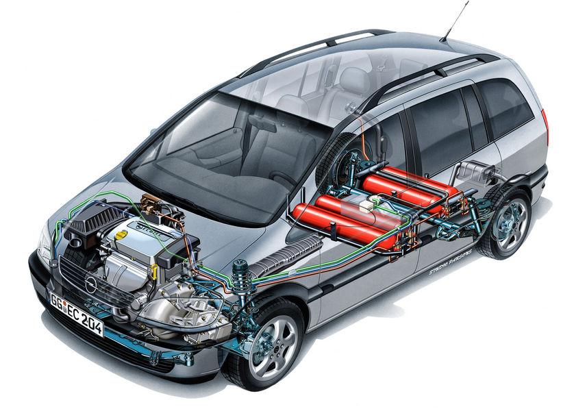 Opel Zafira idrogeno Fuel-cell