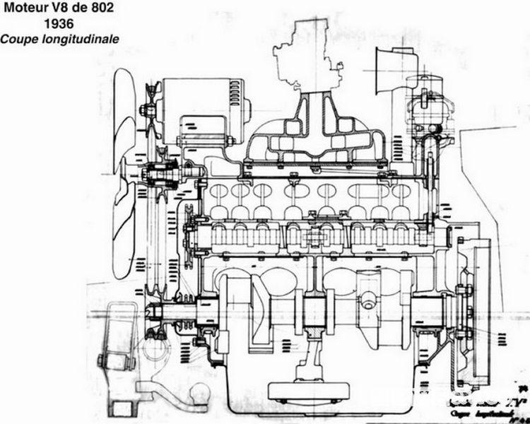 Progetto motore V8 Peugeot 802 anni '30