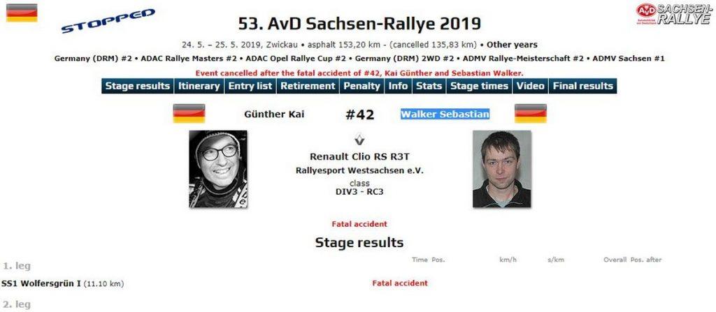 Kai Gunther e  Sebastian Walker  deceduti al Rally in Germania