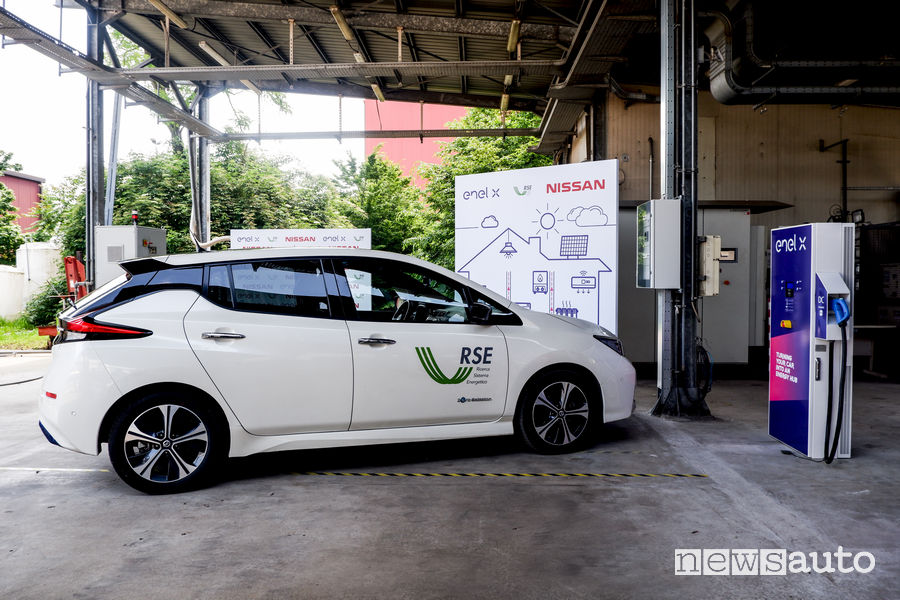 Nissan Leaf tecnologia Vehicle To Grid