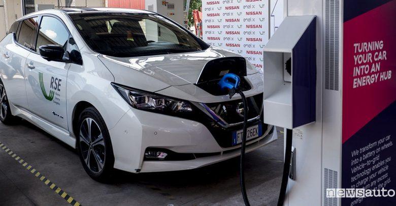 Auto elettriche: Nissan, Enel X e RSE testa la tecnologia Vehicle To Grid