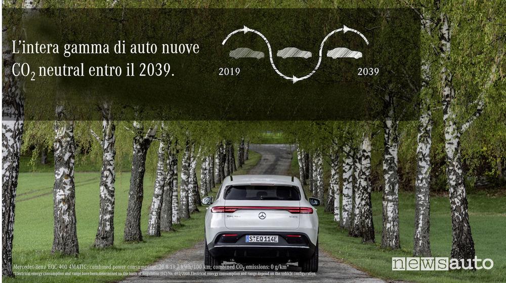 Daimler strategia Ambition 2039