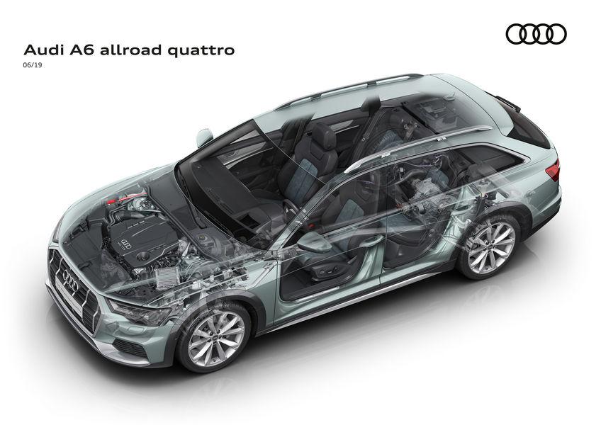 Audi A6 allroad quattro meccanica
