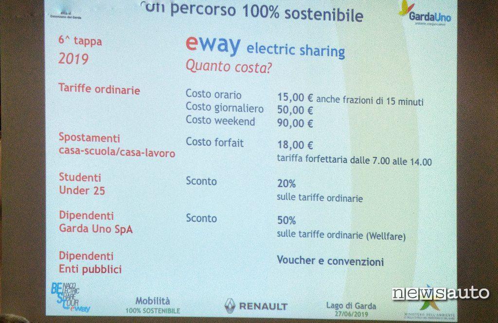 Prezzi E-Way car sharing elettrico lago di Garda con Renault Zoe