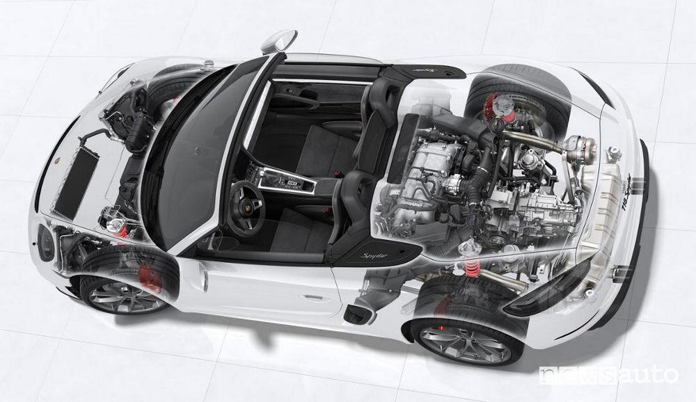 Porsche 718 Spyder motore boxer 4.0 6 cilindri 420 CV