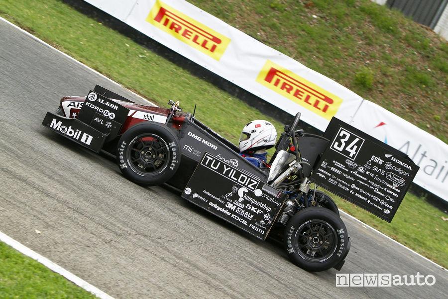 Prova endurance Formula SAE Italy 2019 sulla pista di Varano de' Melegari