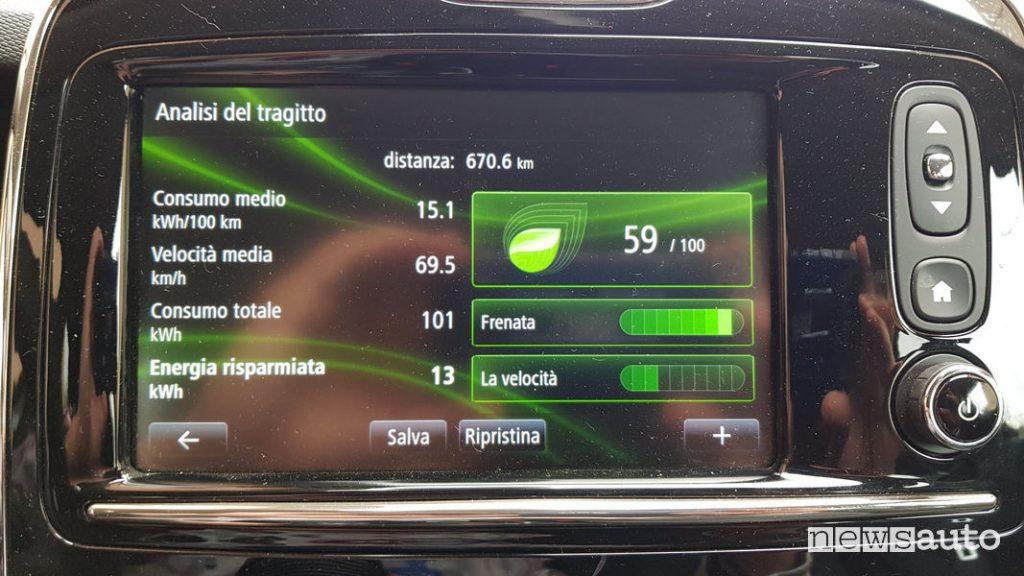 viaggio auto elettrica renault zoe consumo reale kwh/100 km consumo medio