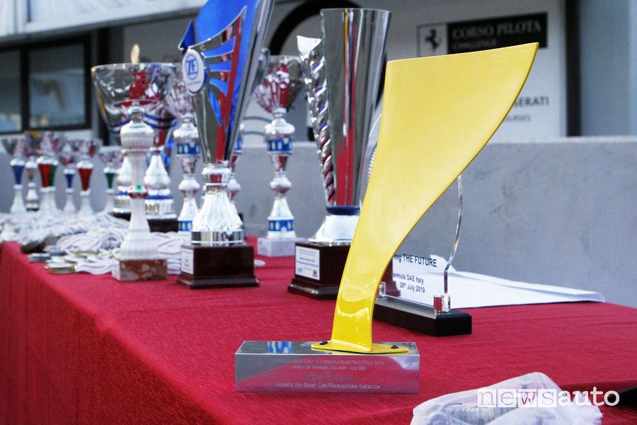 Premi speciali Formula SAE Italy 2019