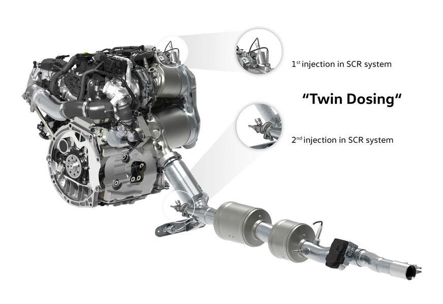 tecnologia SCR twin dosing motori diesel Volkswagen