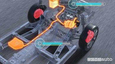 Photo of Retrofit elettrico, kit conversione auto in elettrica come funziona