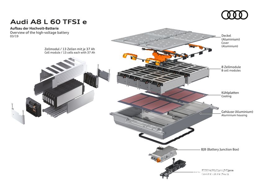 Batteria Audi A8 L 60 TFSI e ibrida plug-in