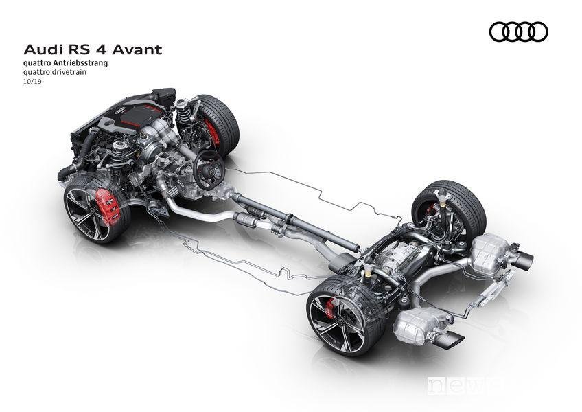 Schema tecnico Audi RS4 Avant