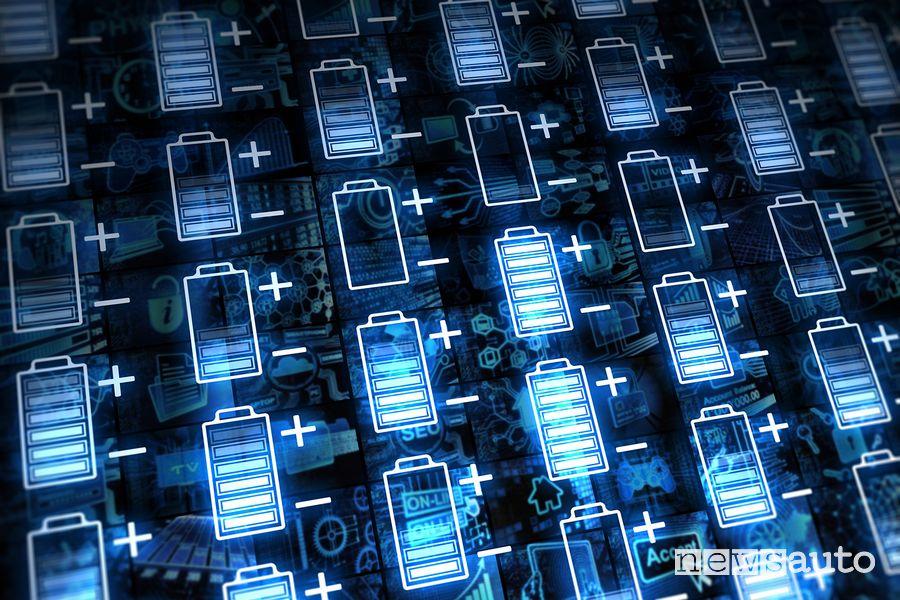 progetto Battery 2030+ Nuove batterie per auto elettriche con maggiore densità energetica, durata e più sicure