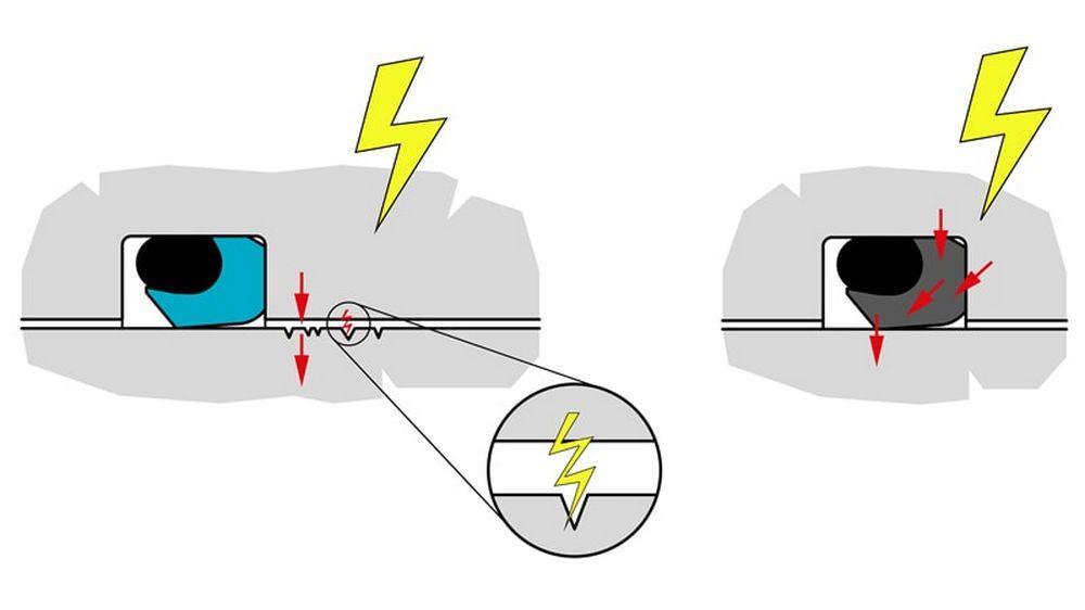 L'elastometro conduttivo Trelleborg per guarnizioni, tenute e cuscinetti garantisce la connessione elettrica tra parti in movimento.  Guarnizione conduttiva di corrente
