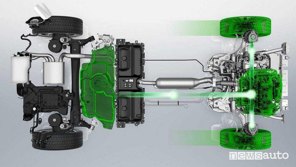 Schema motore ibrido plug-in Peugeot Hybrid4 4x4