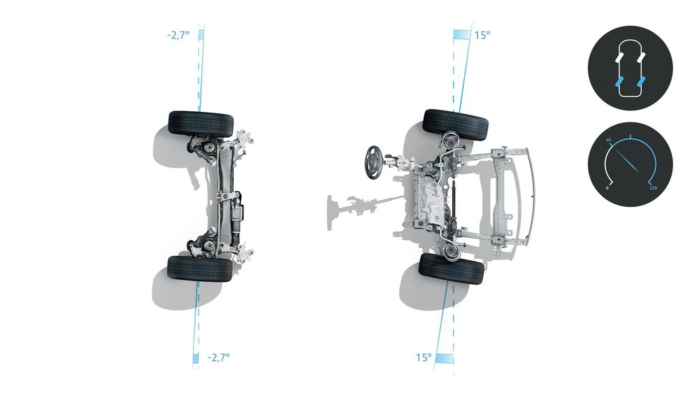 Telaio 4Control 4 ruote sterzanti Renault Espace 2020