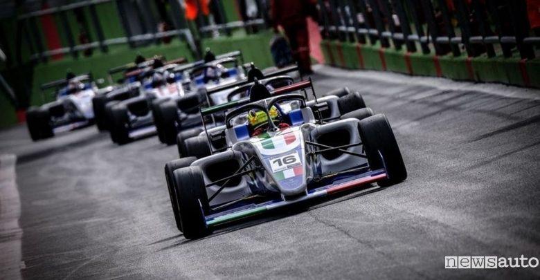 FIA Motorsport Games Valleluna