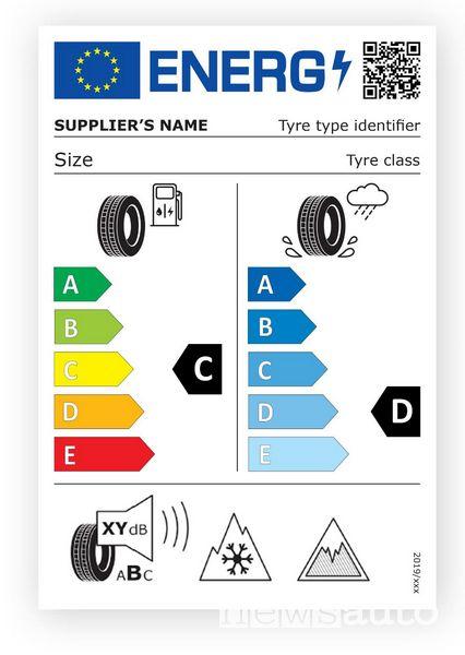 etichetta europea pneumatici in vigore dal 2021