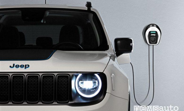 Ricarica da wallbox Jeep Renegade 4xe ibrida plug-in