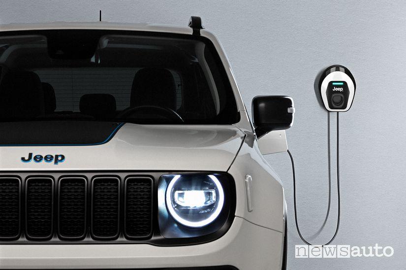 Ecobonus alle auto fino a 95 g/km di emissioni di CO2