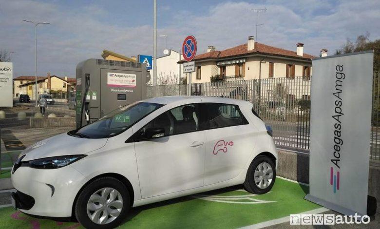 Incentivi auto elettriche e ibride Friuli Venezia Giulia